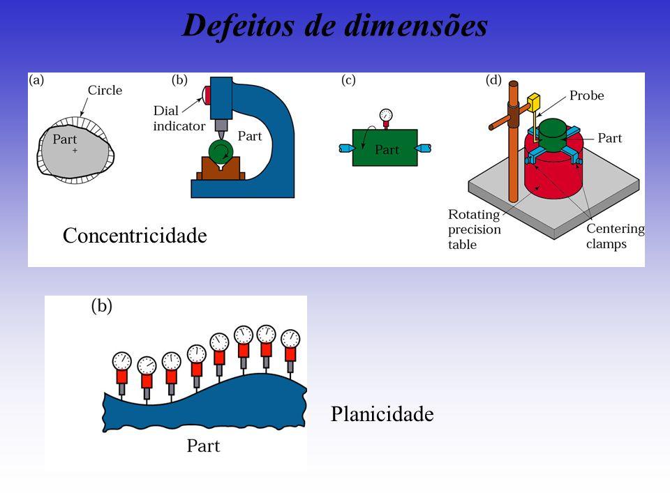 Defeitos de dimensões Concentricidade Planicidade