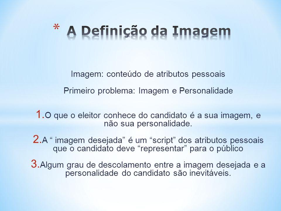 A Definição da Imagem Imagem: conteúdo de atributos pessoais