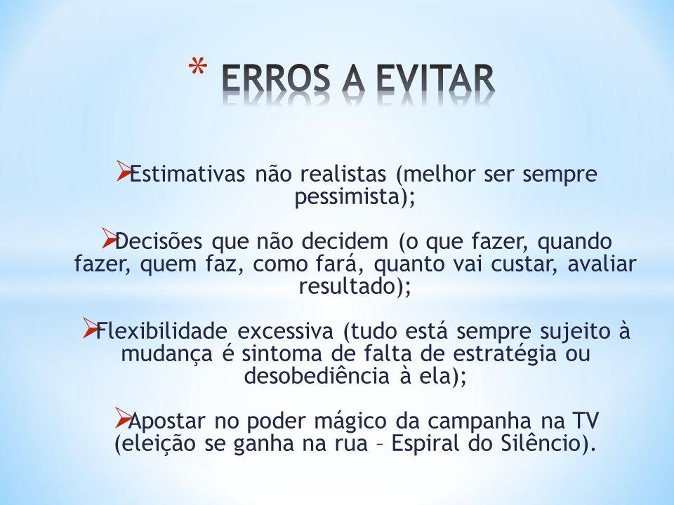Estimativas não realistas (melhor ser sempre pessimista);