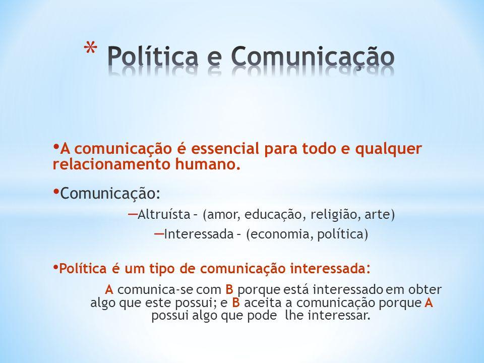 Política e Comunicação