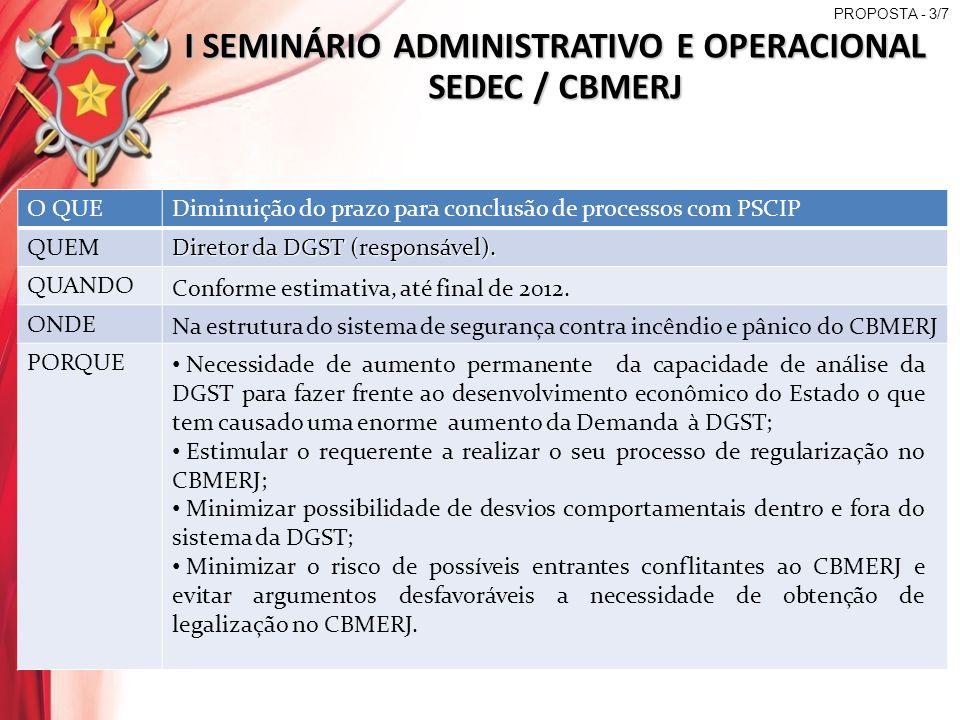I SEMINÁRIO ADMINISTRATIVO E OPERACIONAL