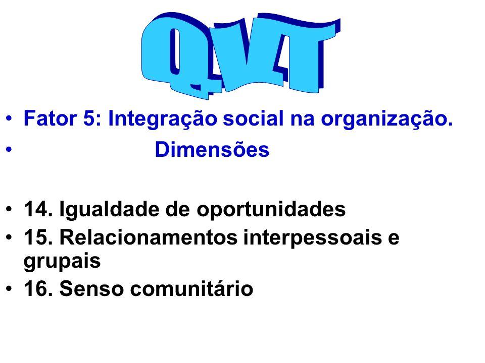 Q.V.T Fator 5: Integração social na organização. Dimensões