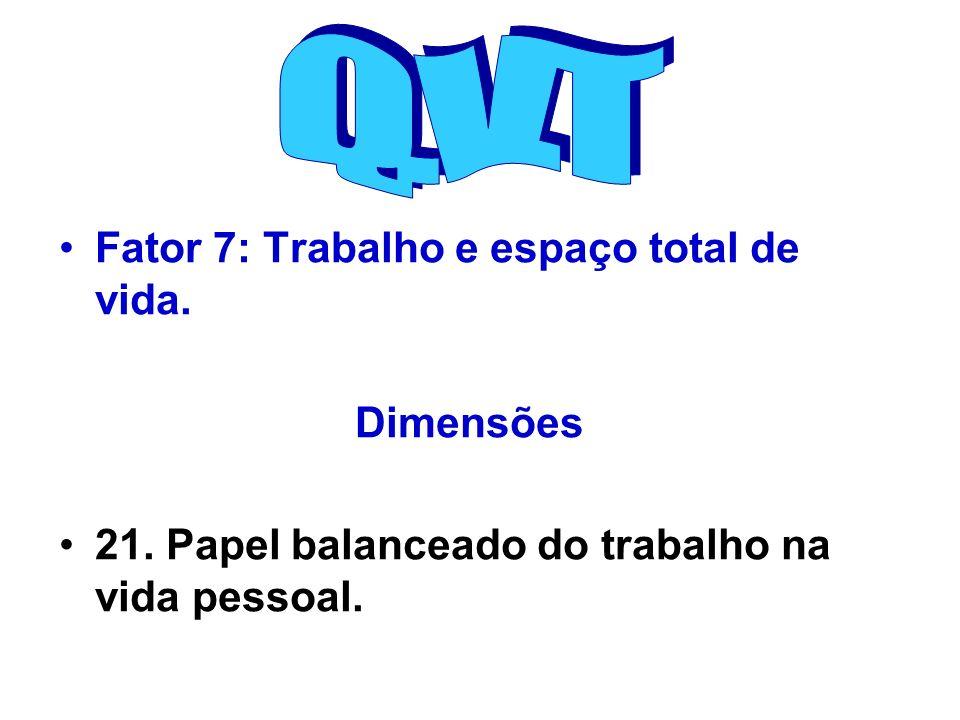 Q.V.T Fator 7: Trabalho e espaço total de vida. Dimensões