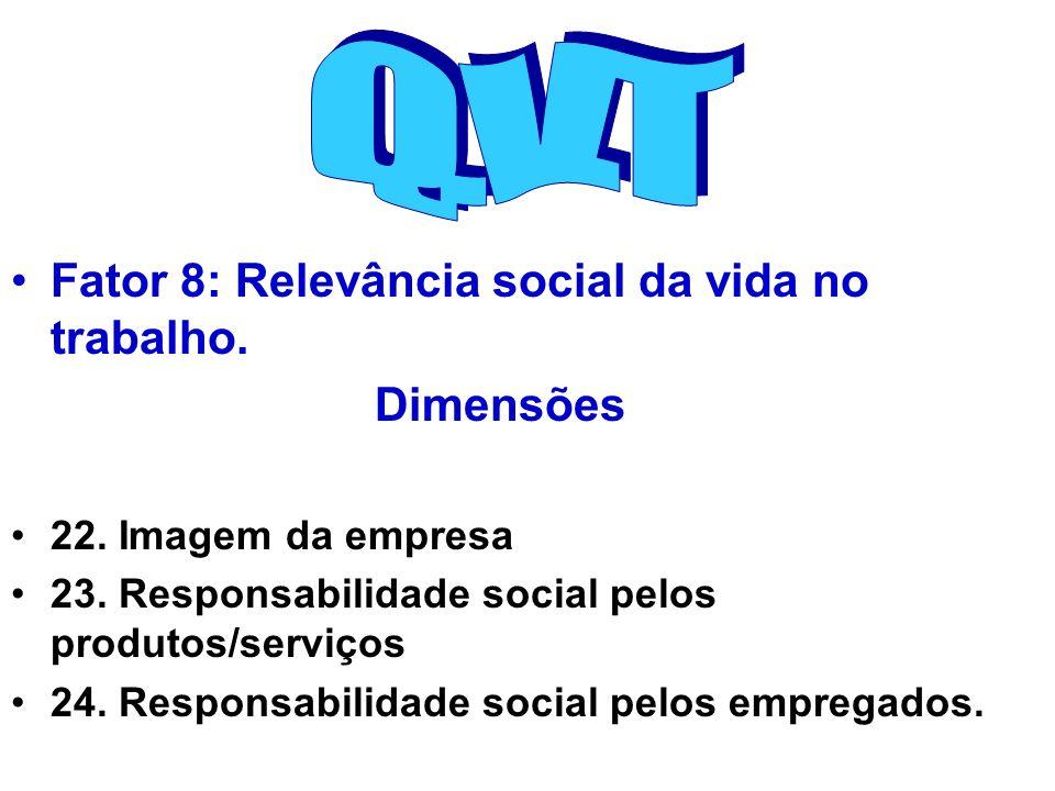 Q.V.T Fator 8: Relevância social da vida no trabalho. Dimensões
