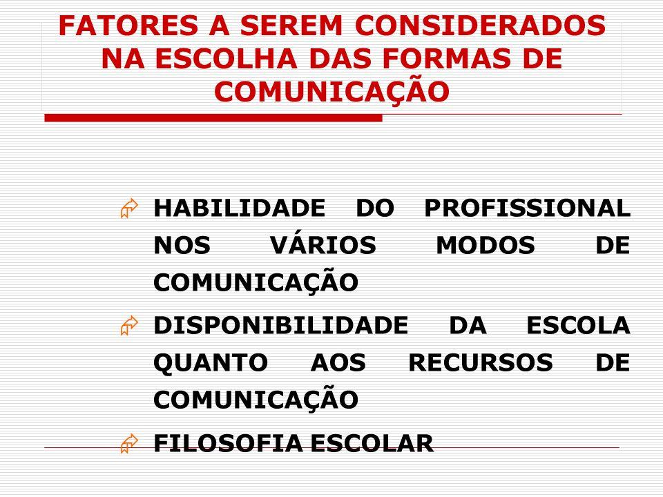 FATORES A SEREM CONSIDERADOS NA ESCOLHA DAS FORMAS DE COMUNICAÇÃO