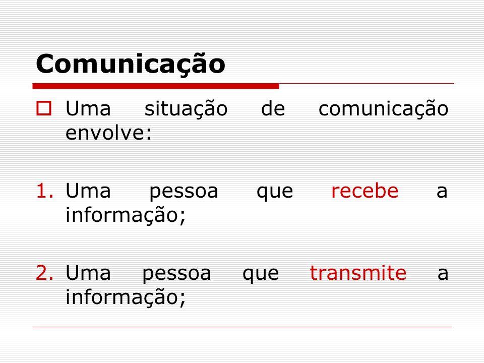 Comunicação Uma situação de comunicação envolve: