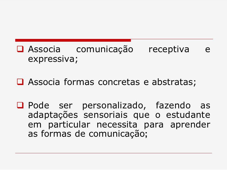 Associa comunicação receptiva e expressiva;