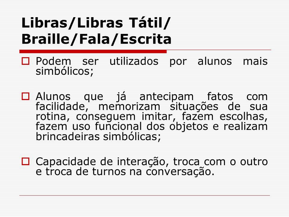 Libras/Libras Tátil/ Braille/Fala/Escrita