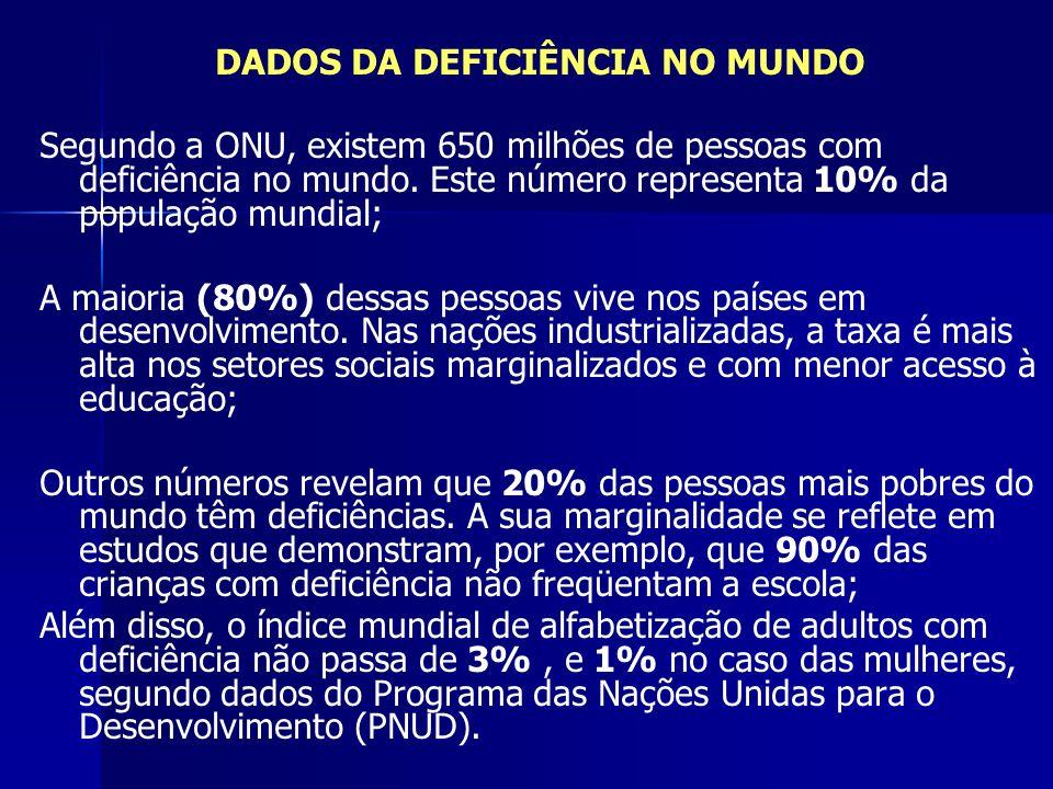 DADOS DA DEFICIÊNCIA NO MUNDO