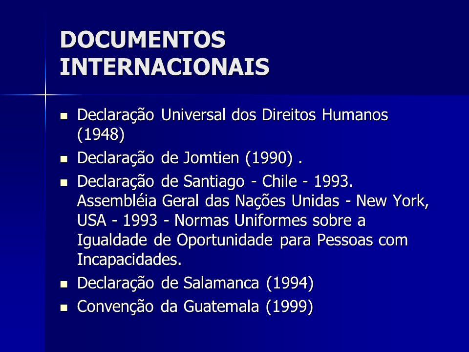 DOCUMENTOS INTERNACIONAIS