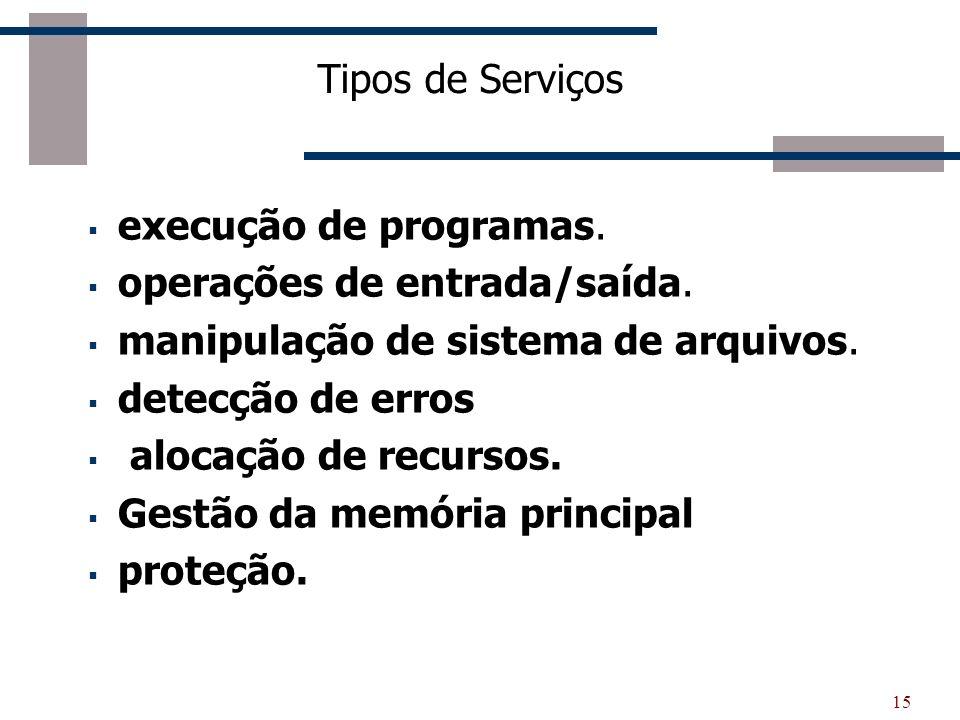 Tipos de Serviços execução de programas. operações de entrada/saída. manipulação de sistema de arquivos.