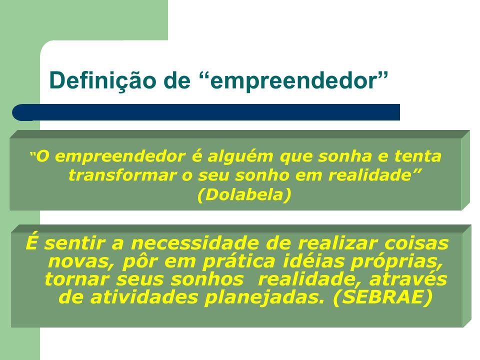 Definição de empreendedor