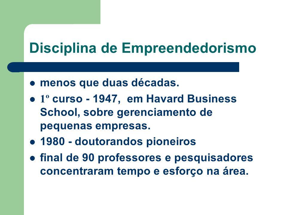 Disciplina de Empreendedorismo
