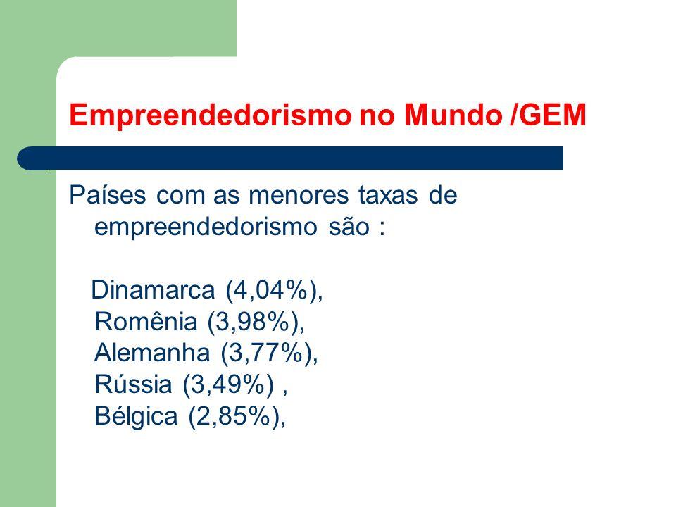 Empreendedorismo no Mundo /GEM