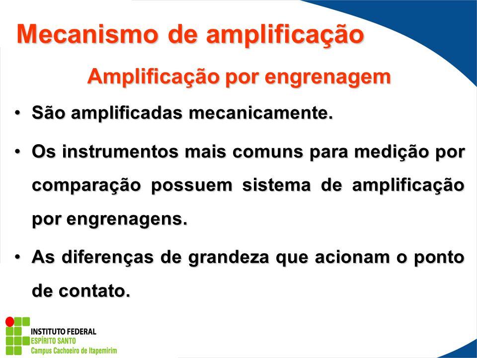 Mecanismo de amplificação