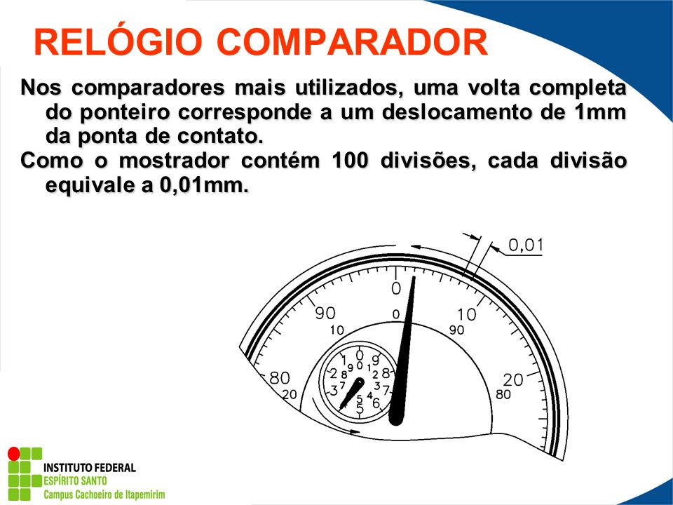 RELÓGIO COMPARADORNos comparadores mais utilizados, uma volta completa do ponteiro corresponde a um deslocamento de 1mm da ponta de contato.