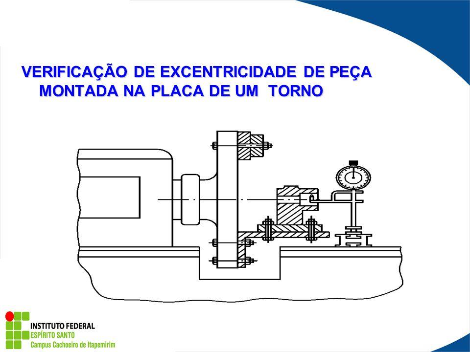 VERIFICAÇÃO DE EXCENTRICIDADE DE PEÇA MONTADA NA PLACA DE UM TORNO
