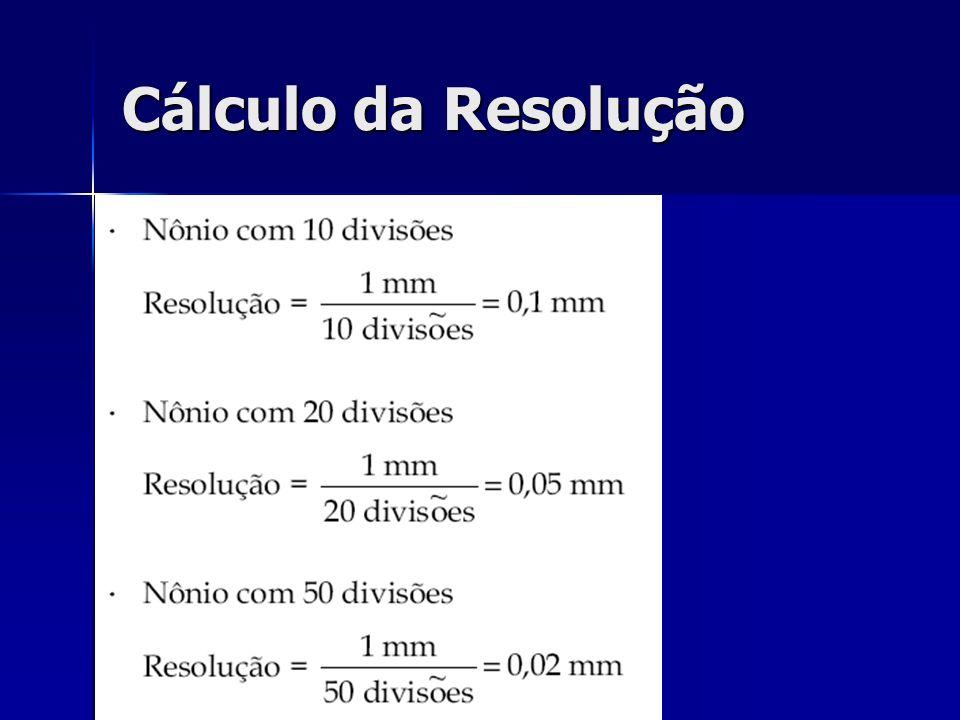 Cálculo da Resolução