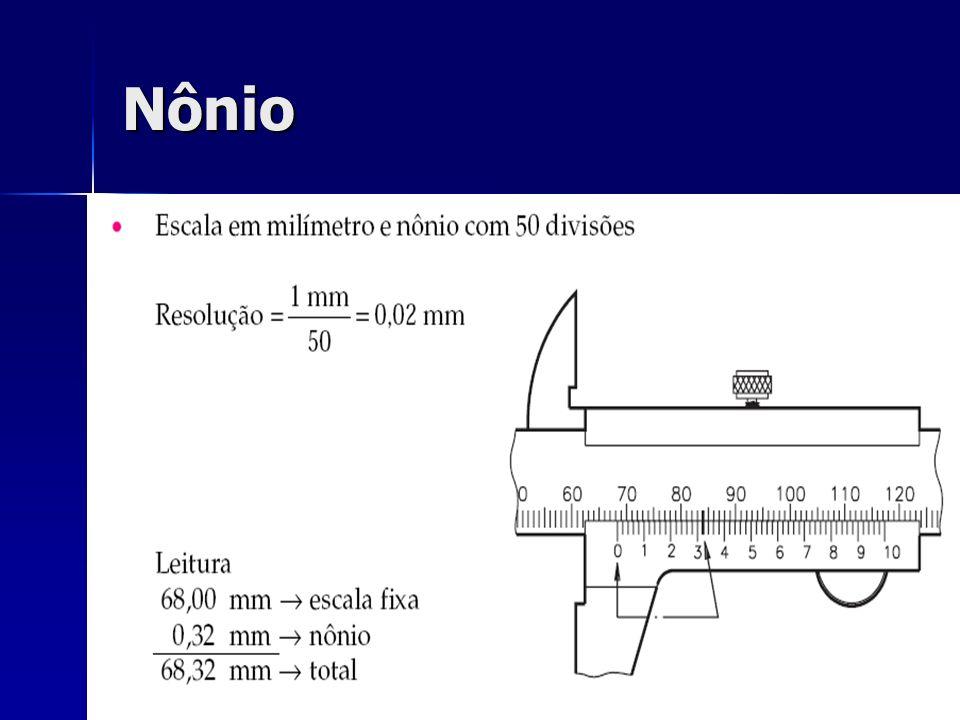 Nônio
