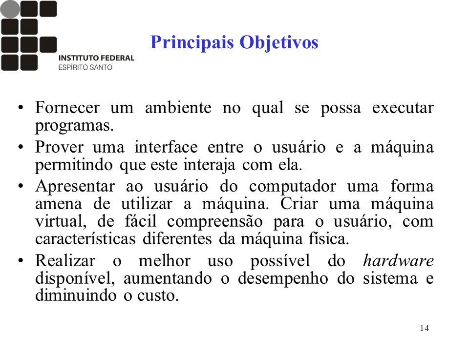 Principais Objetivos Fornecer um ambiente no qual se possa executar programas.