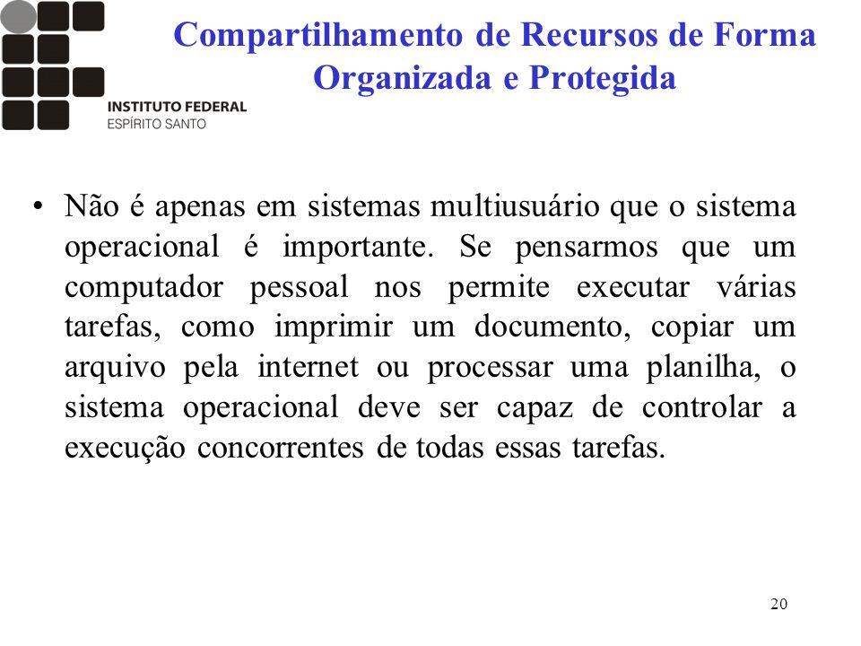 Compartilhamento de Recursos de Forma Organizada e Protegida