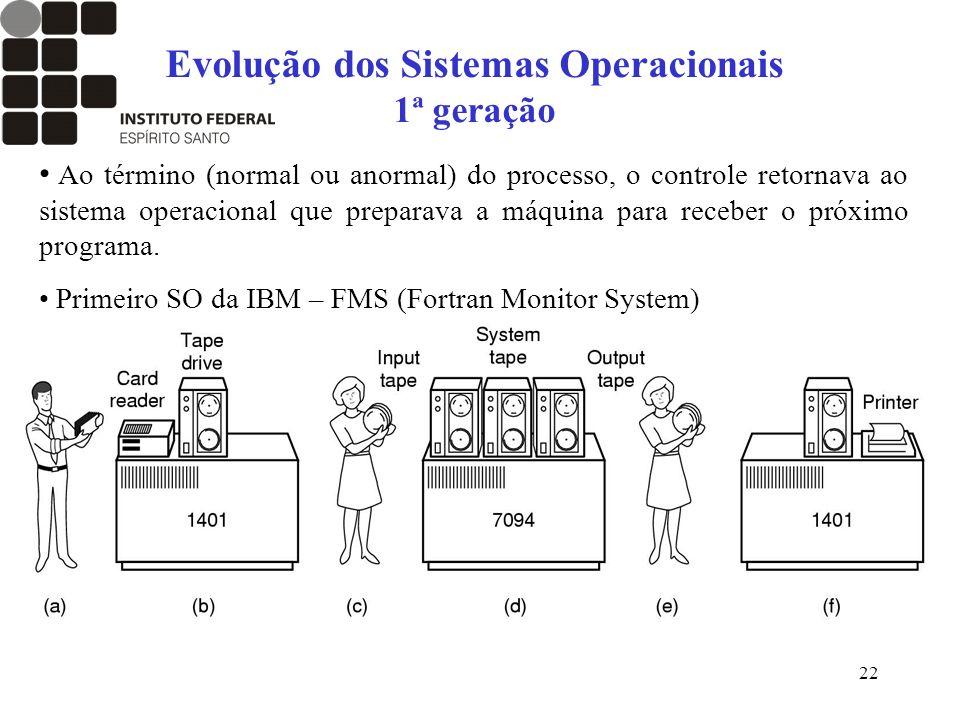 Evolução dos Sistemas Operacionais 1ª geração