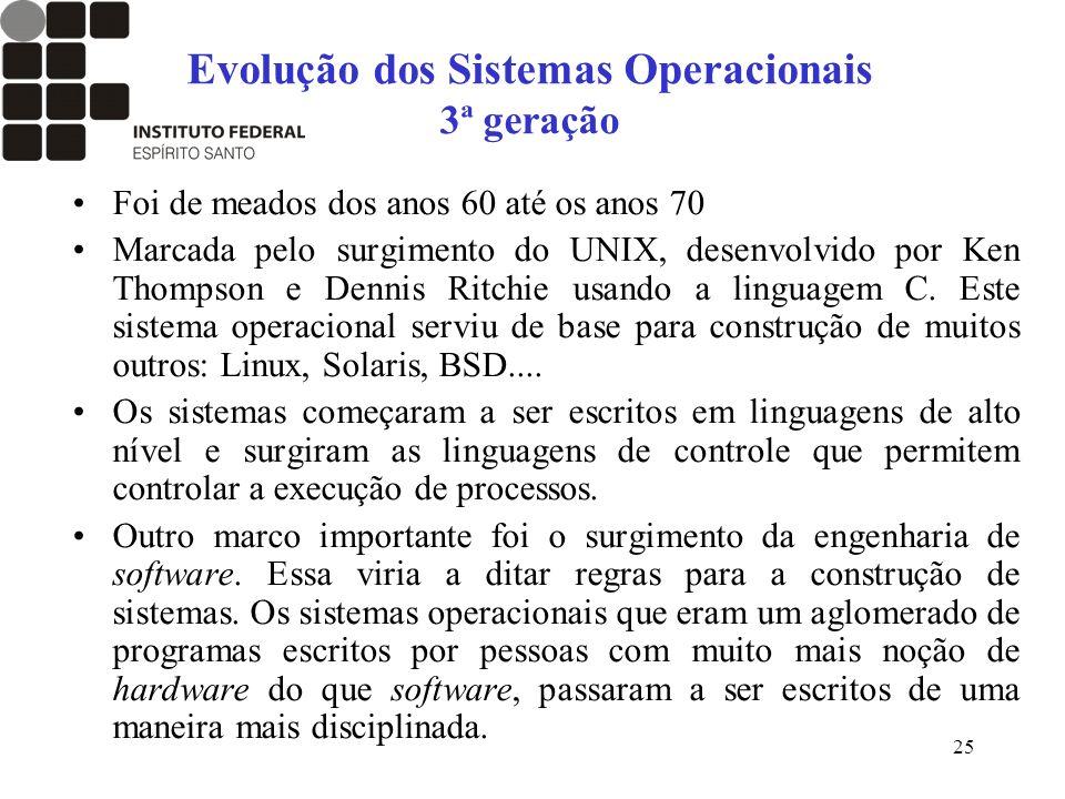 Evolução dos Sistemas Operacionais 3ª geração