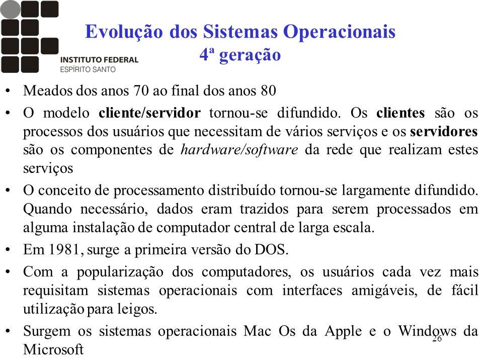 Evolução dos Sistemas Operacionais 4ª geração