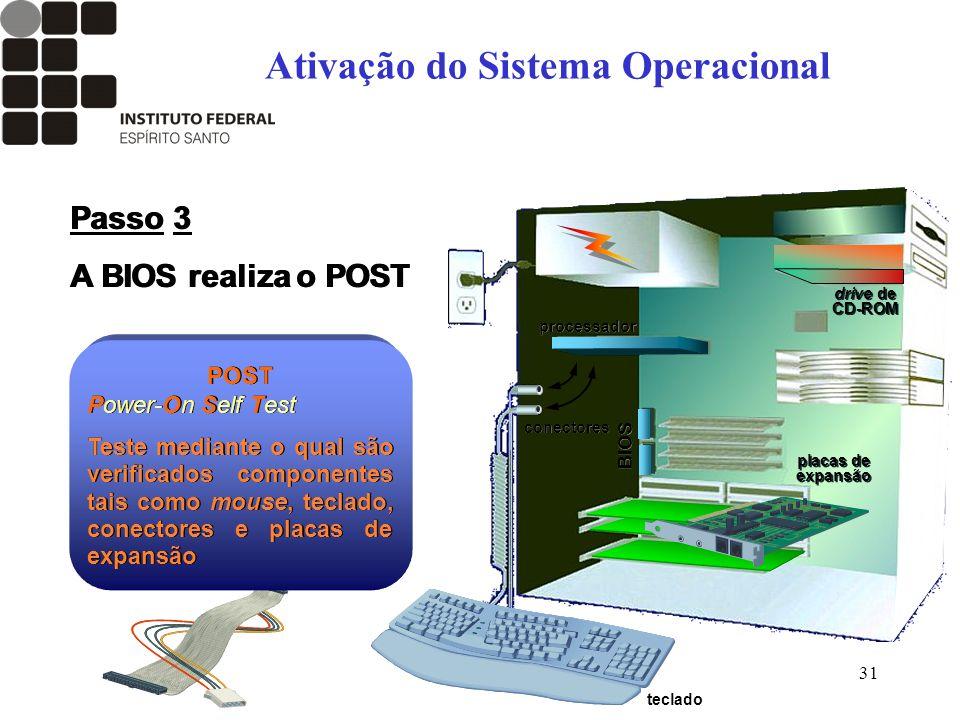 Ativação do Sistema Operacional