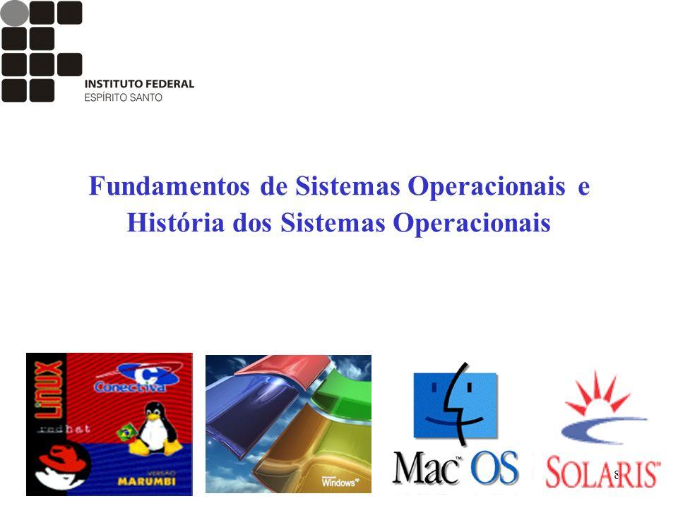 Fundamentos de Sistemas Operacionais e História dos Sistemas Operacionais