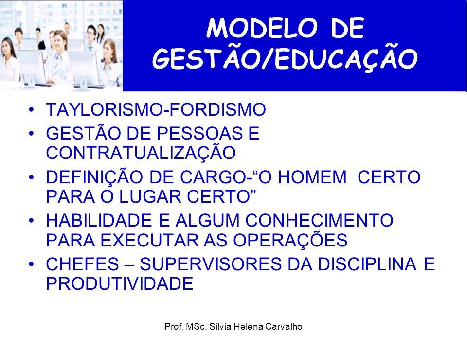 MODELO DE GESTÃO/EDUCAÇÃO