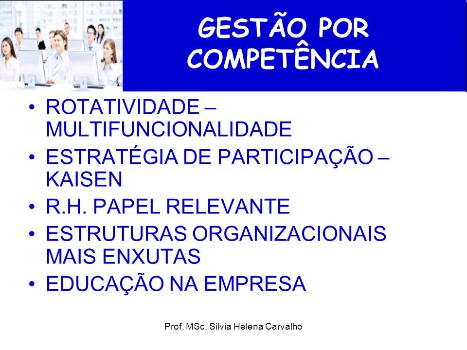 GESTÃO POR COMPETÊNCIA