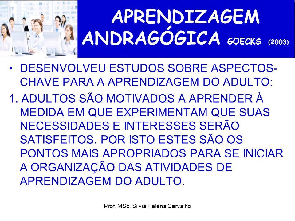 APRENDIZAGEM ANDRAGÓGICA GOECKS (2003)