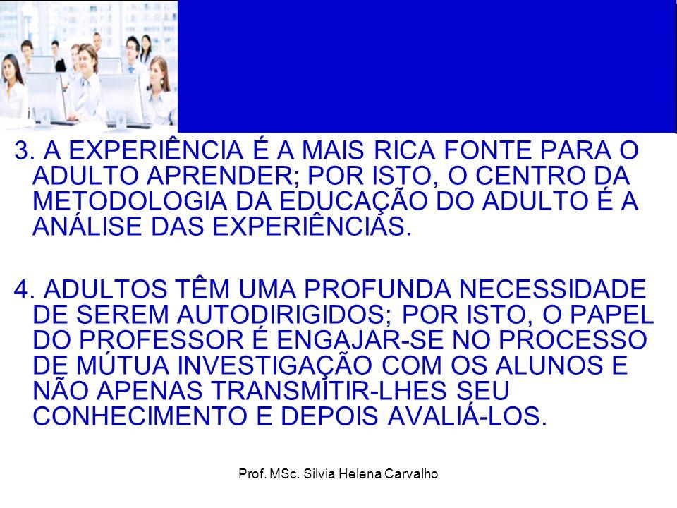 Prof. MSc. Silvia Helena Carvalho