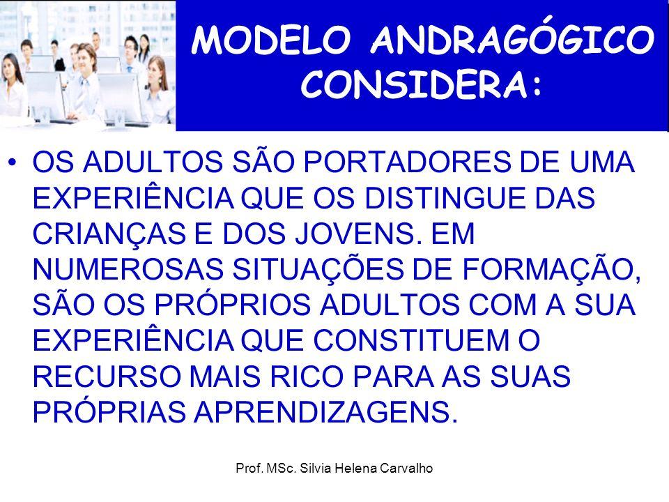 MODELO ANDRAGÓGICO CONSIDERA: