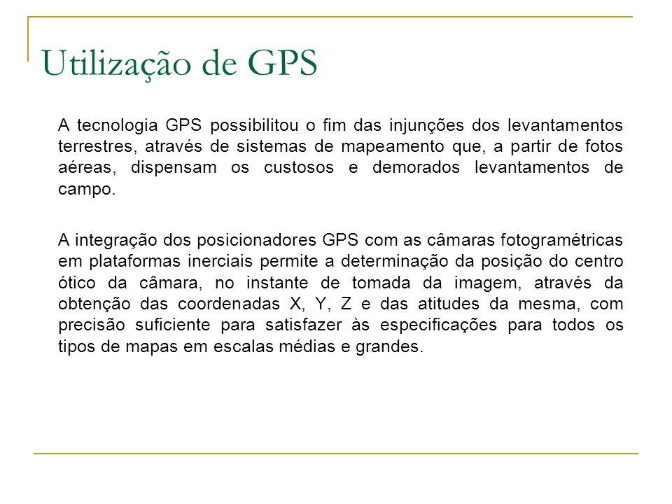 Utilização de GPS