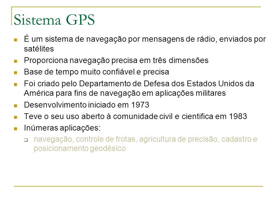 Sistema GPS É um sistema de navegação por mensagens de rádio, enviados por satélites. Proporciona navegação precisa em três dimensões.