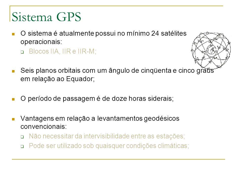 Sistema GPS O sistema é atualmente possui no mínimo 24 satélites operacionais: Blocos IIA, IIR e IIR-M;