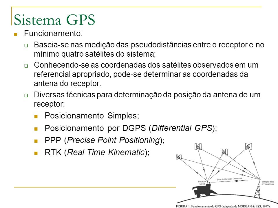 Sistema GPS Posicionamento Simples;
