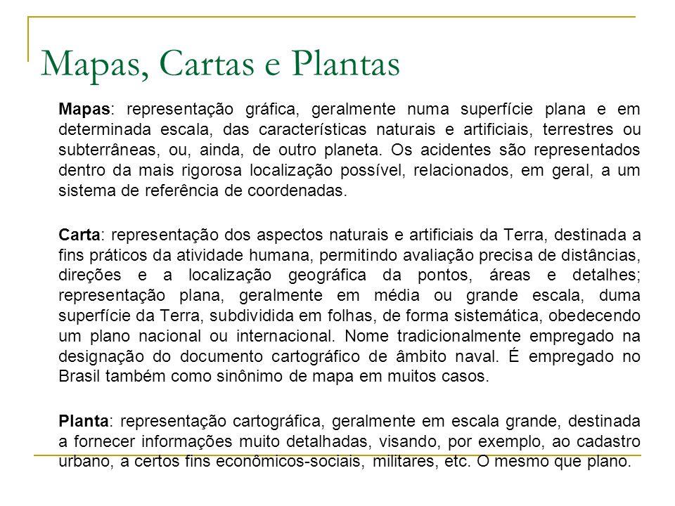 Mapas, Cartas e Plantas