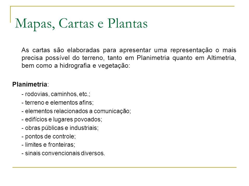 Mapas, Cartas e Plantas Planimetria: - rodovias, caminhos, etc.;