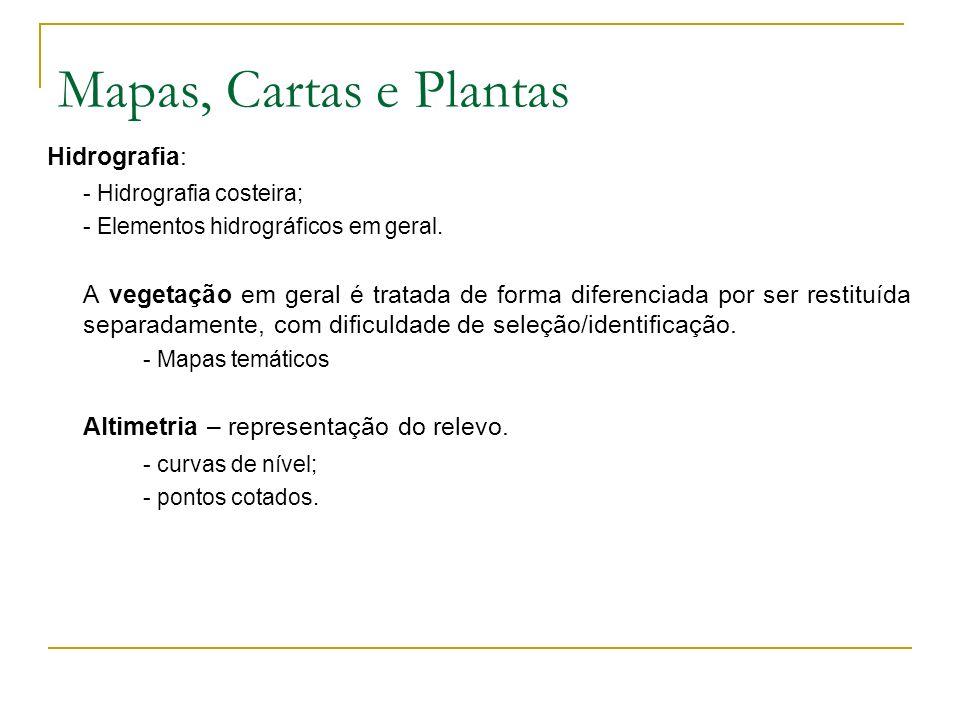 Mapas, Cartas e Plantas Hidrografia: - Hidrografia costeira;
