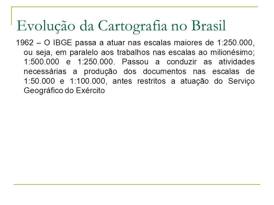 Evolução da Cartografia no Brasil