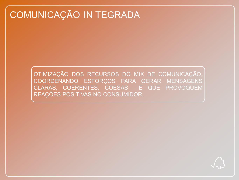 COMUNICAÇÃO IN TEGRADA