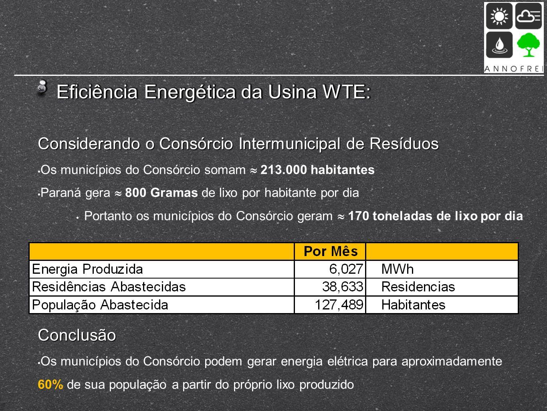 Eficiência Energética da Usina WTE: