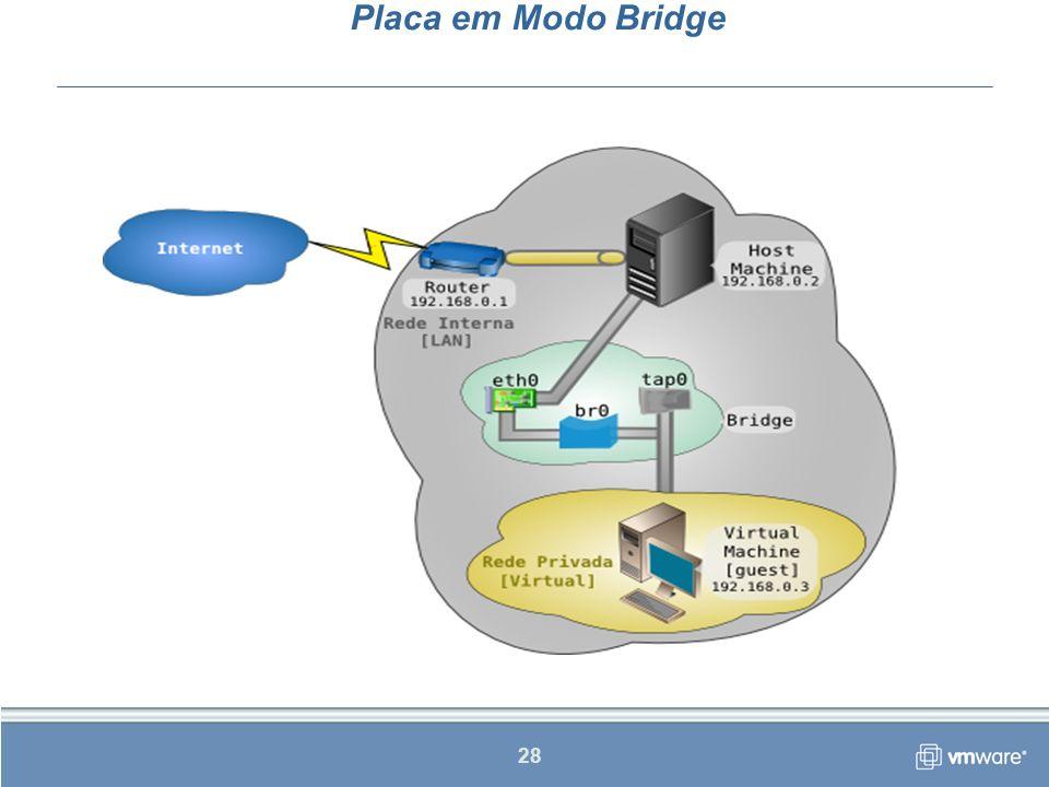 Placa em Modo Bridge