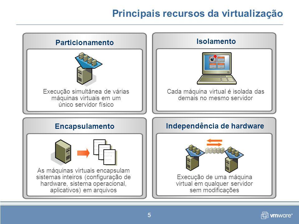 Principais recursos da virtualização