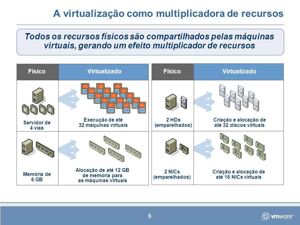 A virtualização como multiplicadora de recursos