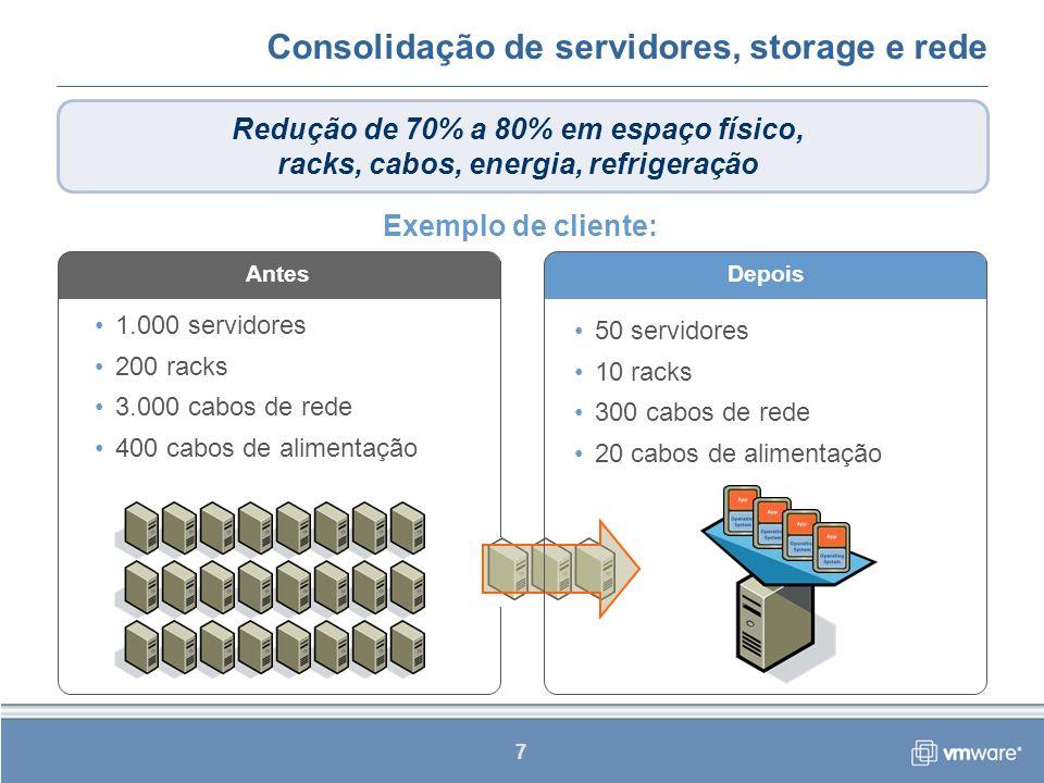 Consolidação de servidores, storage e rede