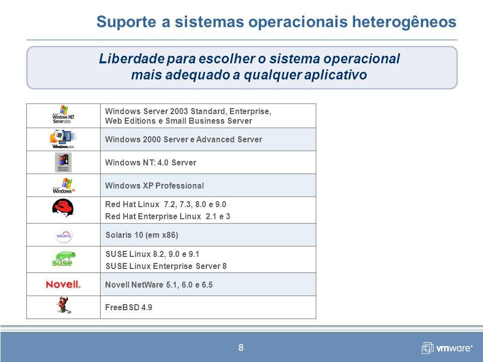 Suporte a sistemas operacionais heterogêneos